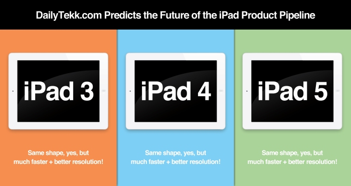 ipad-4-5-prediction-mock